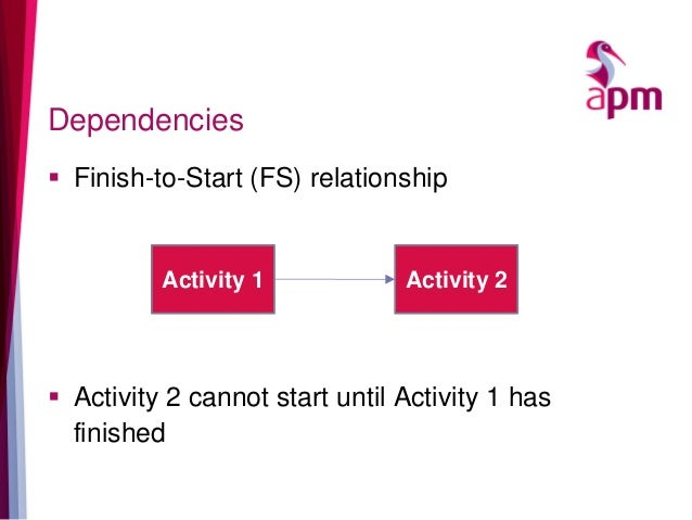 Dependencies  Finish-to-Start (FS) relationship  Activity 2 cannot start until Activity 1 has finished Activity 1 Activi...