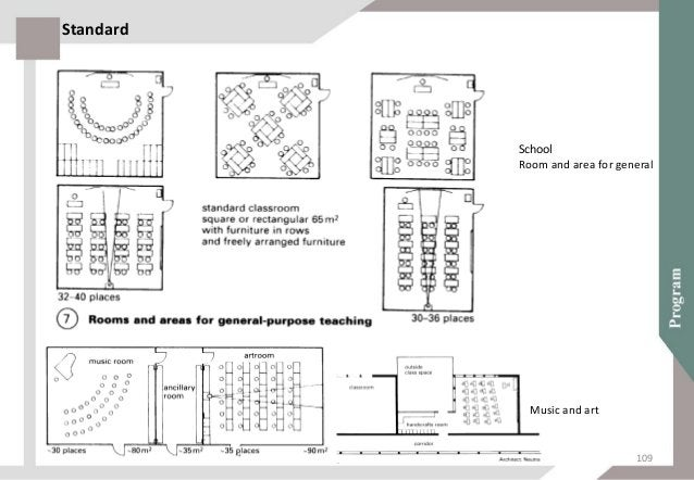 Floor area for an individual workstation Minimum distance between tables Minimum space for reading area When book are move...