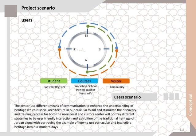 Goals Project scenario 119