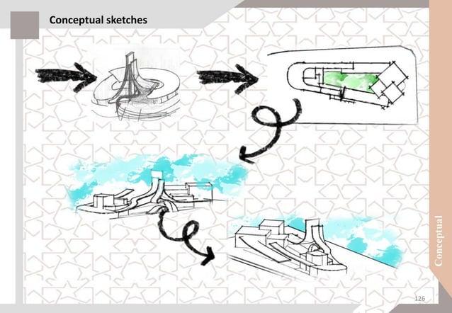 Conceptual sketches 127
