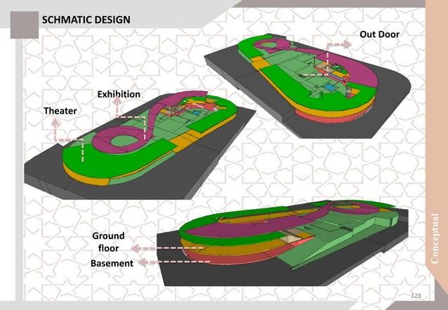 Schematic design Section 129