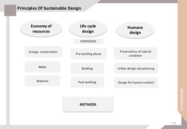 Life cycle design Use materials that are…. -made of renew-able resources -harvested or extracted with- out ecological dama...