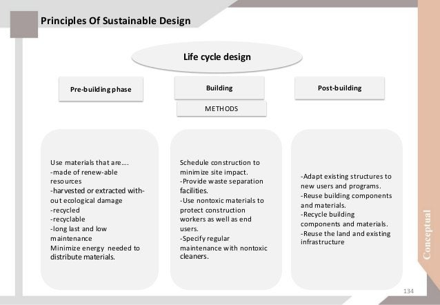 Human design -Understand the impact of design on nature -Respect topographical contours -Do not disturb the water table -P...