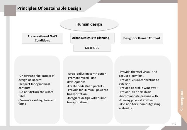 Principles Of Sustainable Design Economy of resources -Energy –conscious urban planning -Energy- conscious site planning -...