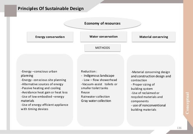 Principles Of Sustainable Design sustainable design is often used as an umbrella term to describe a set of strategies. com...