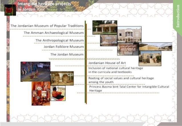 The Amman Archaeological Museum The Amman Archaeological Museum was built in 1951 on the Citadel Hill in Amman. It houses ...