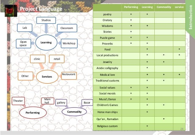 Cultural Analysis 29