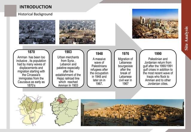MACRO Site Approach • Aldakleh Circle • Fires Circle • 7th Circle • Queen Noor • Ashraf Hussein • Suleiman Al- Nabulse • U...