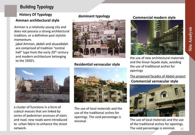 Building Typology MICRO 59