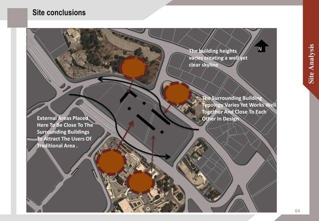 Site conclusions 65