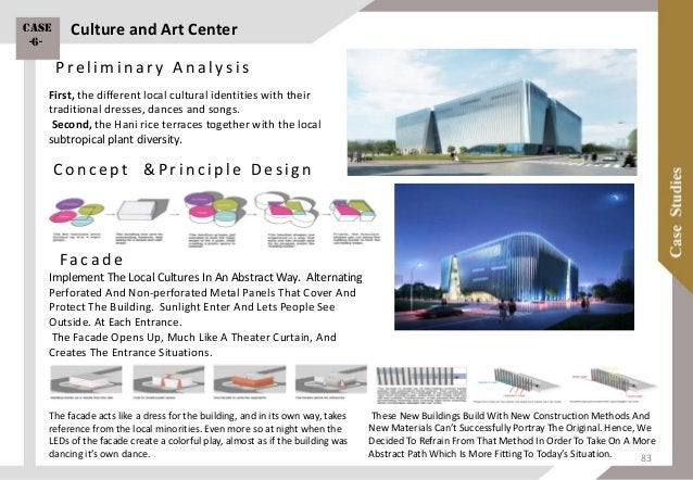 TRAFIC DIAGRAM Exhibition Center: Each floor has different types of exhibition spaces for topics such as heritage, culture...