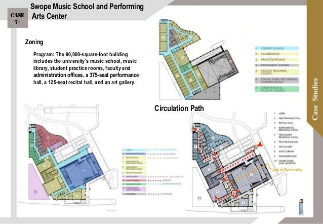 Design concept and solution: While MGA Partners integrated the university's music school and performing arts center into a...