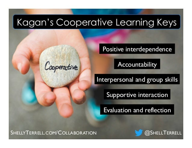 SHELLYTERRELL.COM/COLLABORATION @SHELLTERRELL Interpersonal and group skills Evaluation and reflection Supportive interact...
