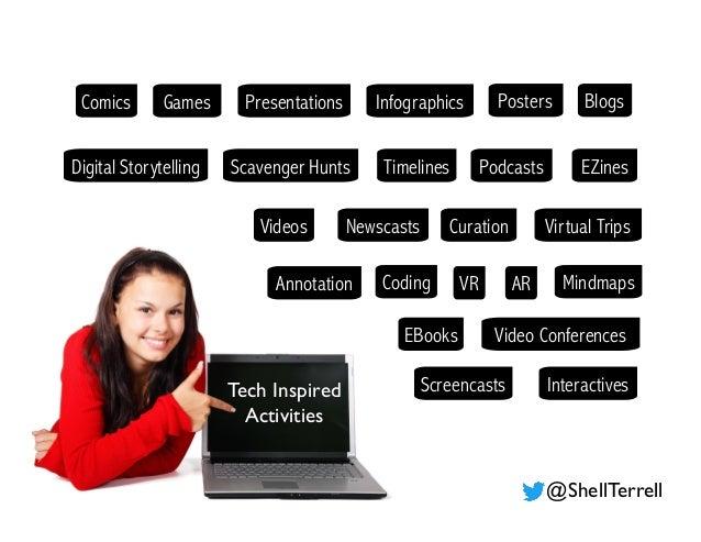 Digital Storytelling GamesComics Infographics Blogs Coding Presentations Videos Podcasts EZines VR Screencasts AR Mindmaps...