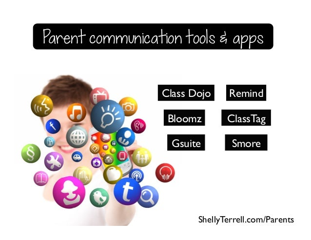 Parent communication tools & apps RemindClass Dojo Gsuite Smore ClassTagBloomz ShellyTerrell.com/Parents