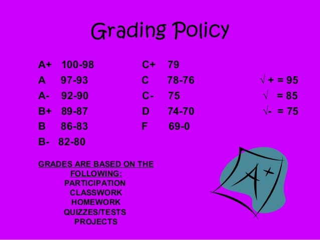 Grading Policy A+ 100-98 C+ 79 A 97-93 C 78-76 √ + = 95 A- 92-90 C- 75 √ = 85 B+ 89-87 D 74-70 √- = 75 B 86-83 F 69-0 B- 8...