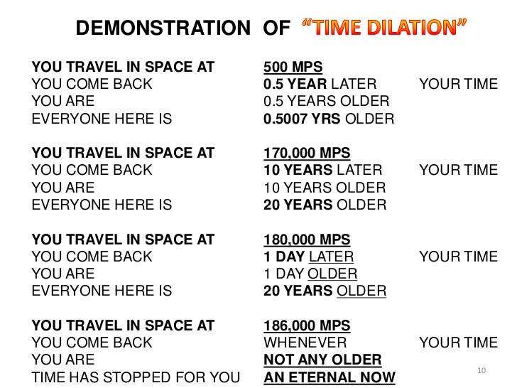 the future of time travel Messagetoeaglecom – time travel is a popular topic and the idea that we might be able to visit the past or the future keeps fascinating scientists just as much as.