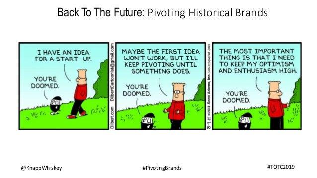 Back To The Future: Pivoting Historical Liquor Brands Slide 2