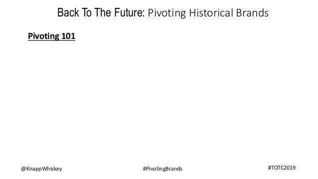 Back To The Future: Pivoting Historical Liquor Brands Slide 3