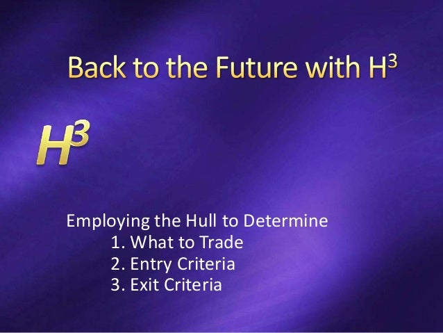 Employing the Hull to Determine 1. What to Trade 2. Entry Criteria 3. Exit Criteria