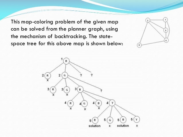 backtracking graph coloring problem using backtracking example ppt Backtracking Problems