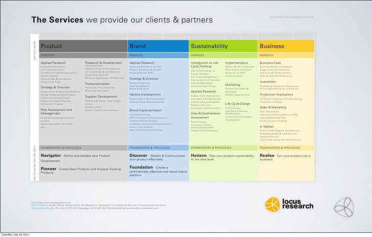 The Services we provide our clients & partners                                                                            ...