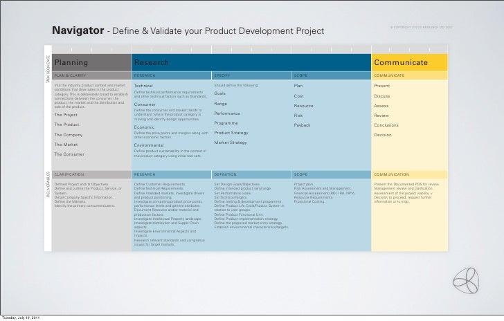 Navigator - Define & Validate your Product Development Project                                                             ...