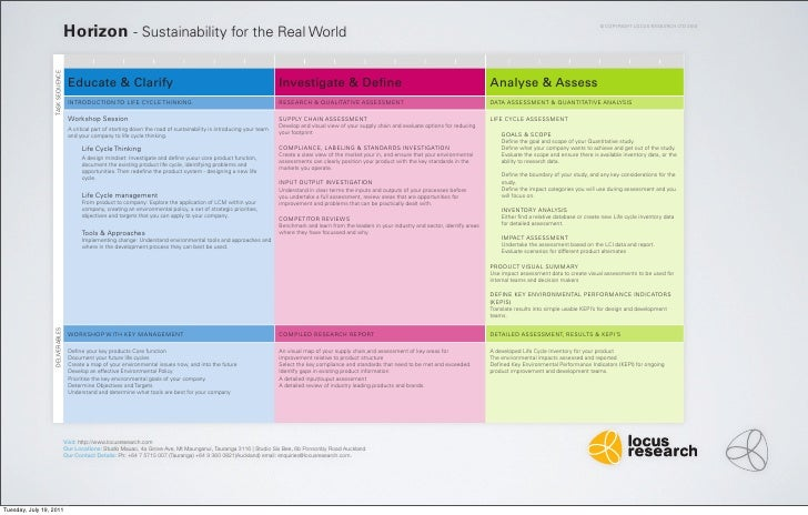 Horizon - Sustainability for the Real World                                                                               ...