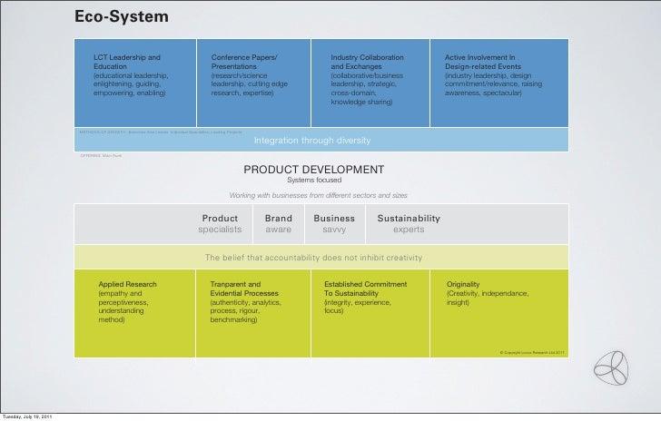 Eco-System Eco-System                                                                                                     ...