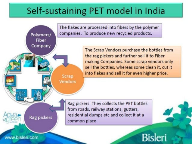 supply chain of bisleri drinking water Bottled water is drinking water packaged in pet bottle or glass water bottles  bottled water  commonly, disaster management experts recommend storing 1- us-gallon (38 l) of water per person, per day for at least three days  tap  water sources and delivery systems (taps and faucets) are fixed in place while  bottled.
