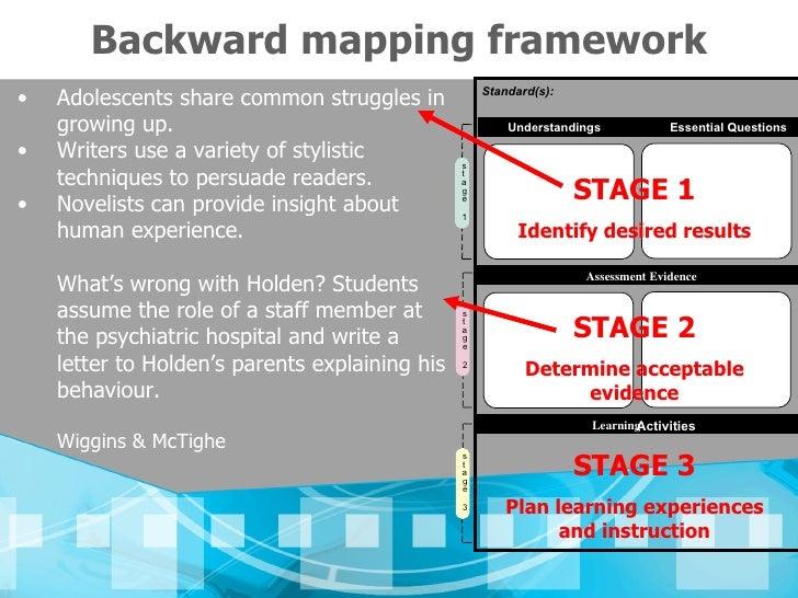 backward mapping presentation, Presentation templates