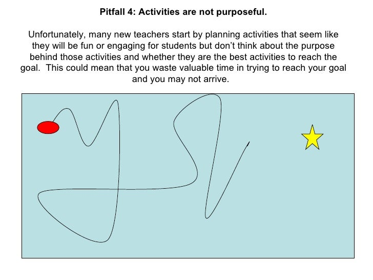 Pitfall 4: Activities are not purposeful. Unfortunately, many new teachers start by planning activities that seem like the...