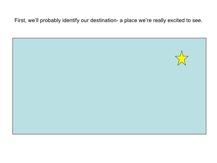 First, we'll probably identify our destination- a place we're really excited to see.