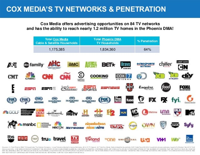 Cable penetration by dma