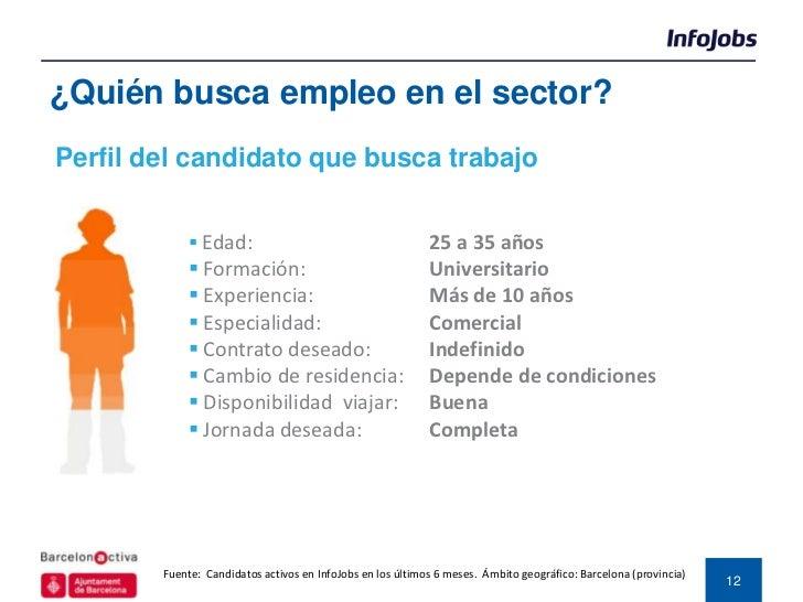 ¿Quién busca empleo en el sector?Perfil del candidato que busca trabajo             Edad:                                ...