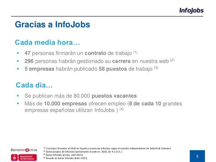 Gracias a InfoJobsCada media hora…   47 personas firmarán un contrato de trabajo (1)   296 personas habrán gestionado su...