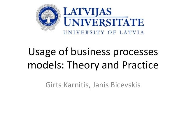 Usage of business processes models: Theory and Practice Girts Karnitis, Janis Bicevskis