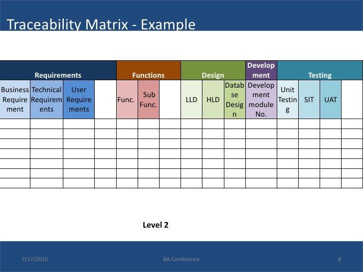 Requirements Traceability Matrix Templates Under Bergdorfbib Co
