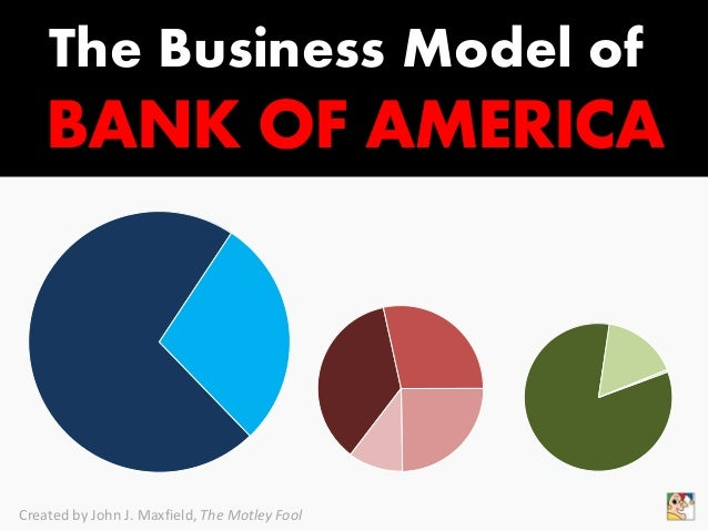 The Business Model of BANK OF AMERICA Created by John J. Maxfield, The Motley Fool