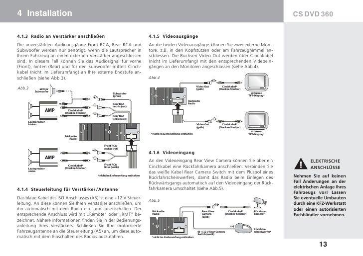 Großartig Automatischer Elektrischer Kabelfarbcode Fotos - Die ...