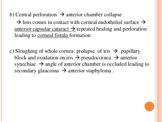 b) Central perforation  anterior chamber collapse  lens comes in contact with corneal endothelial surface  anterior cap...