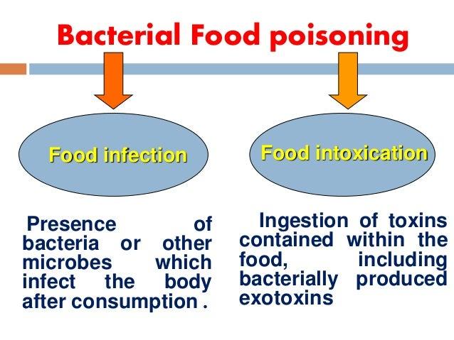 Bacterial Food Born Diseases