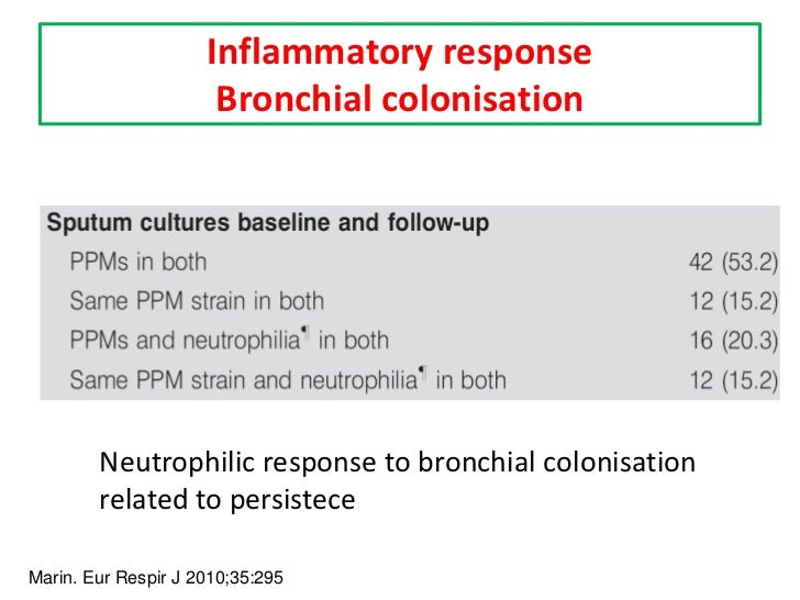 describe what is meant by infection and colonisation The relationship between urine and stent cultures is not clear, although lojanapiwat[8] published urine culture results indicating colonisation in about two to three of the patients.