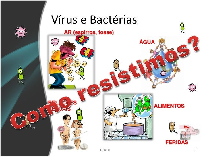 Vírus e Bactérias     AR (espirros, tosse)                             ÁGUA     RELAÇÕES                                AL...