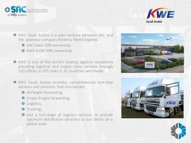 MIG Company Profile