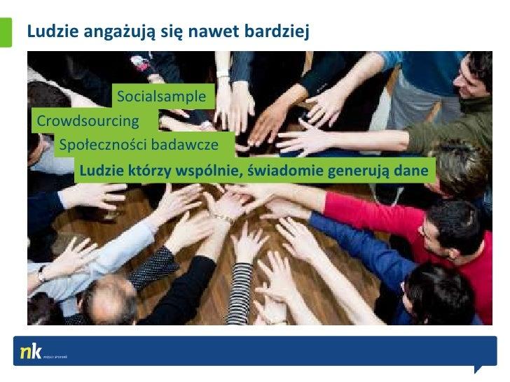 Ludzie angażują się nawet bardziej            Socialsample Crowdsourcing    Społeczności badawcze      Ludzie którzy wspól...