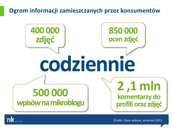Ogrom informacji zamieszczanych przez konsumentów      400 000                   850 000       zdjęd                    oc...