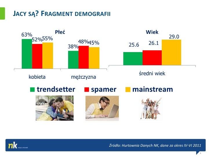 JACY SĄ? FRAGMENT DEMOGRAFII  63%       Płed                                    Wiek                                      ...