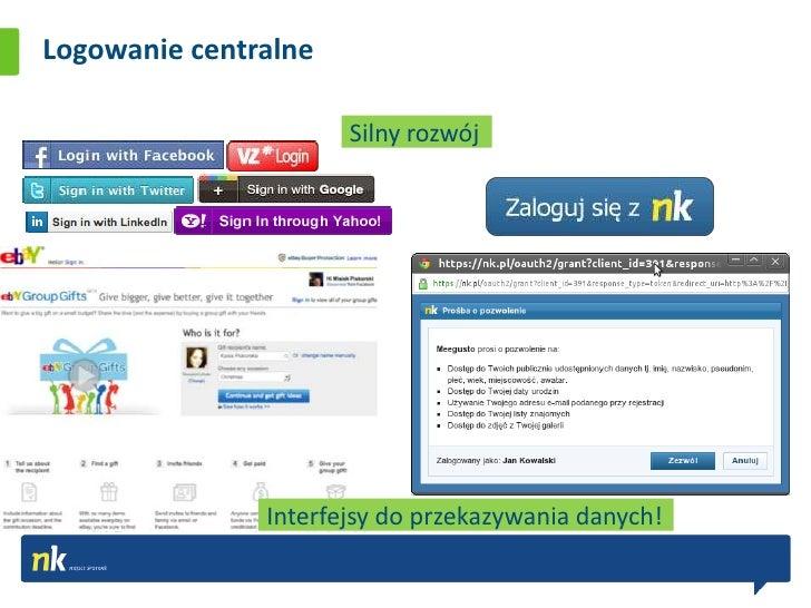 Logowanie centralne                      Silny rozwój               Interfejsy do przekazywania danych!