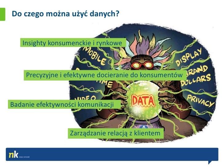 Do czego można użyd danych?   Insighty konsumenckie i rynkowe    Precyzyjne i efektywne docieranie do konsumentówBadanie e...